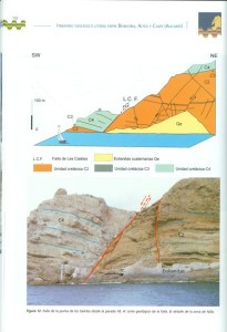 Itinerarios geológicos por la provincia de Alicante 3