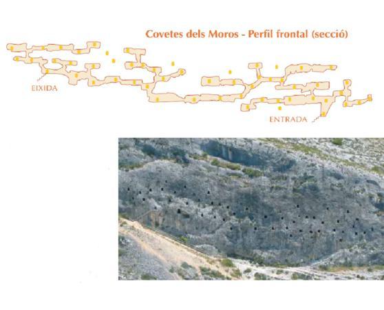 Plano de Les Coventes dels Moros con la intercomunicación entre ellas_558x450
