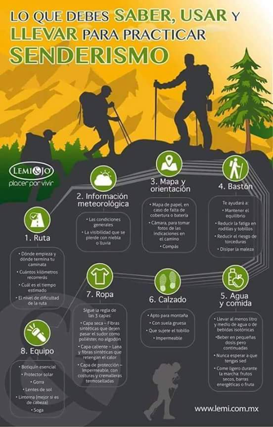 Lo que debes saber, usar y llevar para practicar senderismo